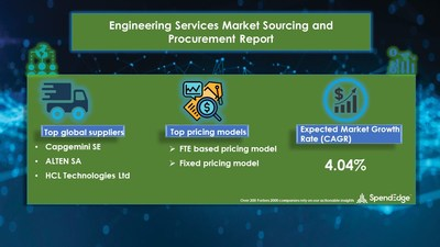 Engineering Services Market Procurement Research Report